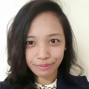 Sharlene Rose, 24, Dubai, United Arab Emirates