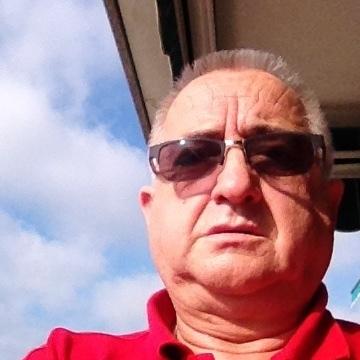 Jose Maria Malon Peralta, 64, Zaragoza, Spain