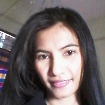 ฉันคือฉัน จงหันกลับมาดูตัวเองบ้าง, 33, Bangkok Noi, Thailand