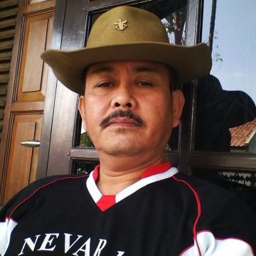 Agus Budiana, 52, Jakarta, Indonesia