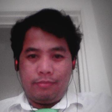 Rakista, 36, Dubai, United Arab Emirates