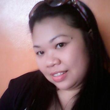 Wiphada Jeerawitkajhon, 43, Bangkok Yai, Thailand