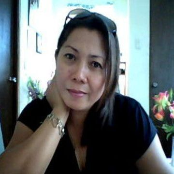 Avelin Regato, 38,