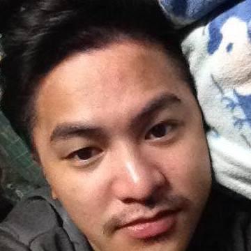 marvin, 31, Baguio, Philippines