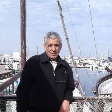 hmmali, 32, Tripoli, Libya