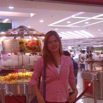 Love Pulido, 33, Manila, Philippines