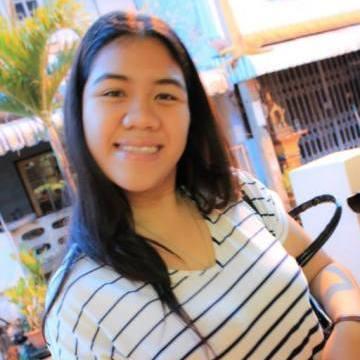 Sirisopa Hehapajingko, 22, Bang Bo, Thailand