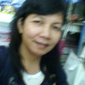 Tresha So, 46, United, United States