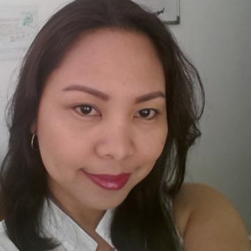 rence ricafrente, 37, Santa Rosa, Philippines