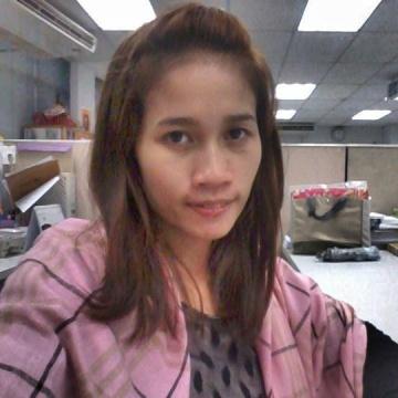 Supaluck Chaiubon, 29, Bangkok Yai, Thailand