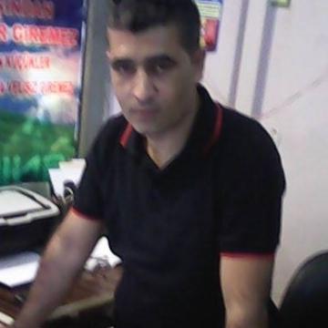Murat Polat, 33, Kusadasi, Turkey