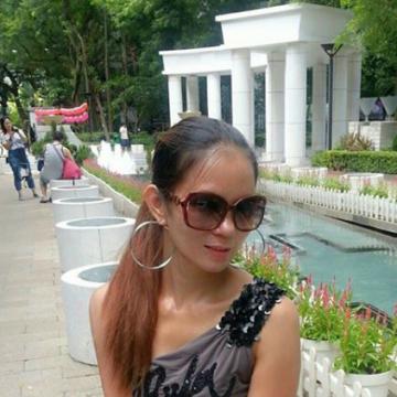 angelinawilliam, 35, Brookhaven, United States