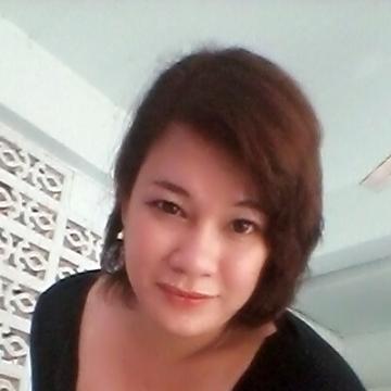 cream, 43, Bangkok Noi, Thailand
