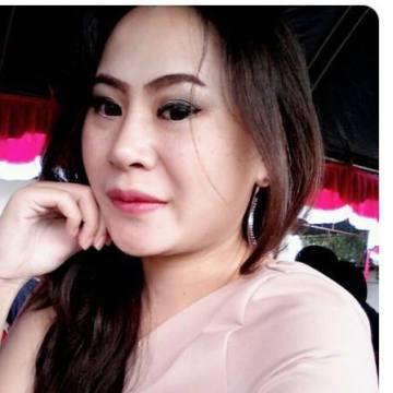 Kaew's Zaa, 27, Bangkok Noi, Thailand