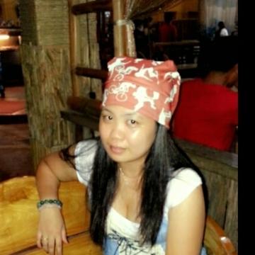 Gelyn Tolentino, 29, Paranaque, Philippines