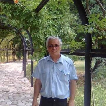Rezo Gamkhvetelashvili, 58, Tbilisi, Georgia