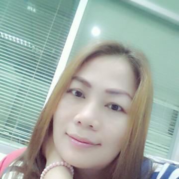 Nicha Zaa, 36, Bangkok Yai, Thailand
