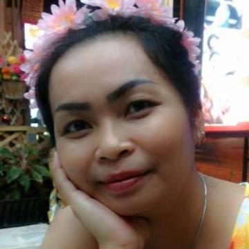Sirirat Lamay, 32, Bangkok Noi, Thailand