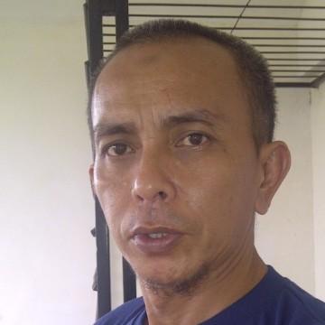 erik hendrawan, 50, Jakarta, Indonesia
