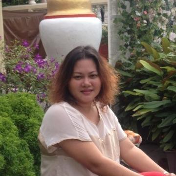 Pupe, 40, Bang Khen, Thailand