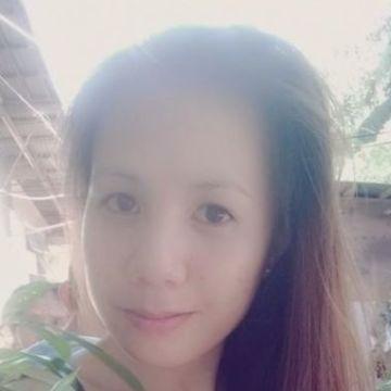 jessica, 24, Manila, Philippines