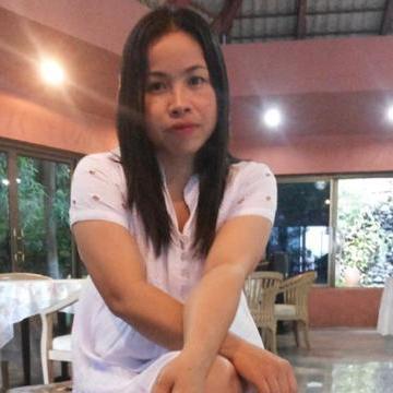 Natthaporn Noy Noy, 37, Thai Mueang, Thailand