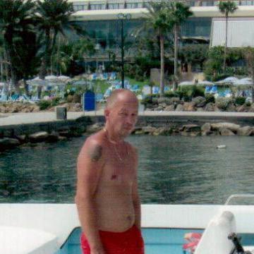 Holipunch, 52, Minsk, Belarus