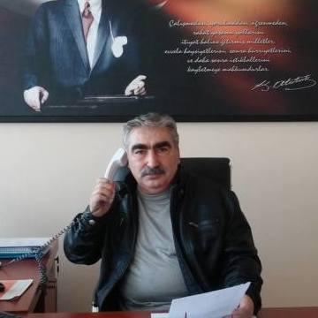 ahmet, 56, Sivas, Turkey