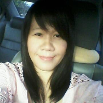 Wasana Chasaen, 39, Bangkok Yai, Thailand