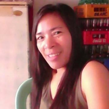 Dionisia, 28, Makati, Philippines