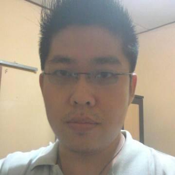 WellyZhong, 35, Surabaya, Indonesia
