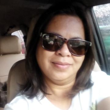carmelita, 56, Manila, Philippines