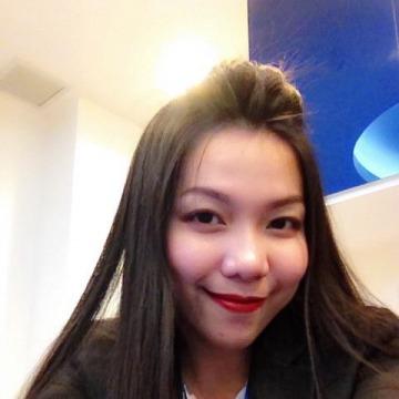 Jitsuda Kheawthong, 30, Bang Na, Thailand