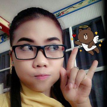 ลูกตาลหวาน ส.ภ. ศรีสะเกษ, 29, Bangkok Noi, Thailand
