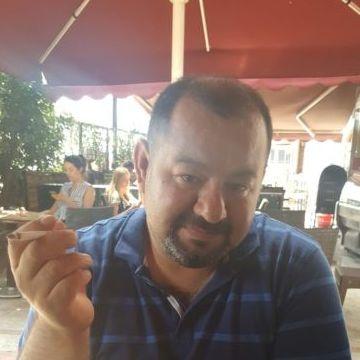 Mehmet Özakkoç, 39, Kayseri, Turkey