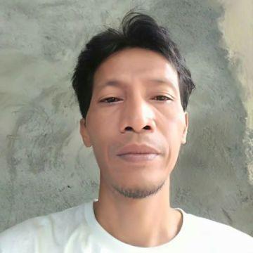 agung saputra, 30, Denpasar, Indonesia