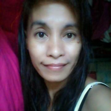Neneth Utlang, 46, Davao, Philippines