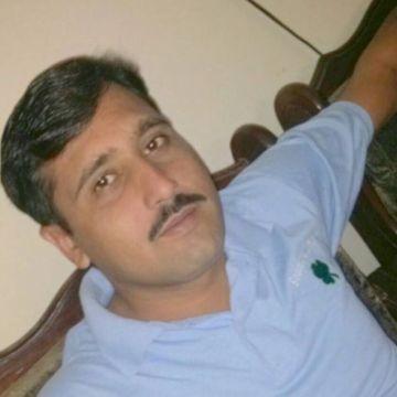 malik, 31, Rawalpindi, Pakistan