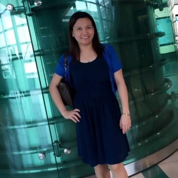Maria cristina villasis, 39, Dubai, United Arab Emirates