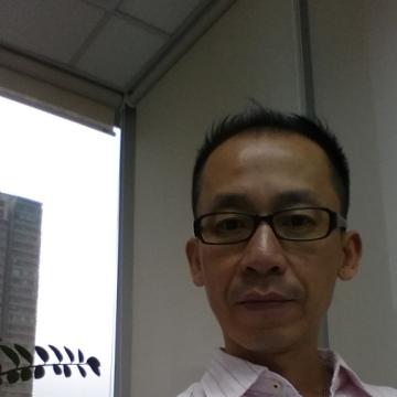 parker, 40, Hongying, China