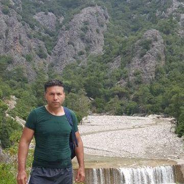 Mithat, 36, Istanbul, Turkey