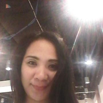 Lily May, 31, Abu Dhabi, United Arab Emirates