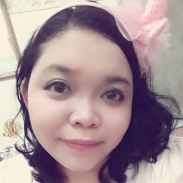 effa_chubby, 24, Kuala Lumpur, Malaysia