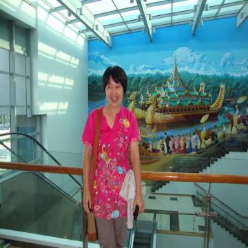 julaluck jaikong, 46, Thai Charoen, Thailand