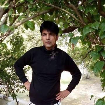 Rakesh Sharma, 35, Hyderabad, India