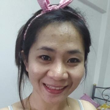 newmemol, 34, Bangkok Noi, Thailand