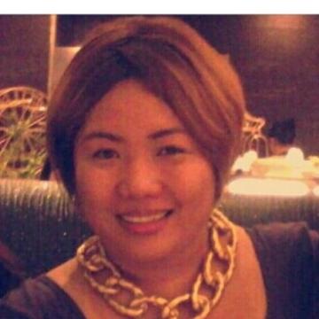 Deng Jian, 38, Buffalo, United States