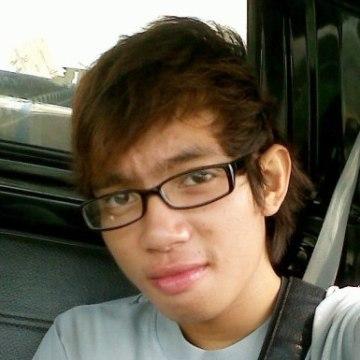 Iman Mmh, 22, Mataram, Indonesia