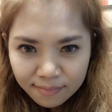 นกฮูก ตาโต, 36, Bangkok Noi, Thailand