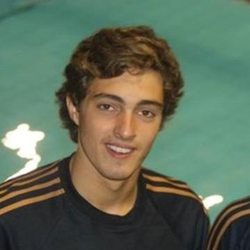 Jake, 20, Perth, Australia